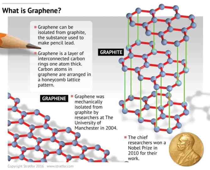 graphene-101 (2) copy