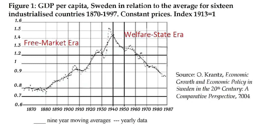 sweden-comparative-gdp-2-copy-copy