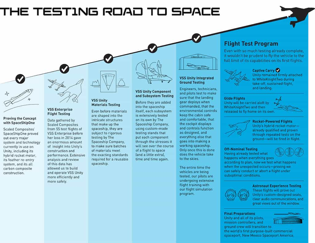 testingroadtospace_web