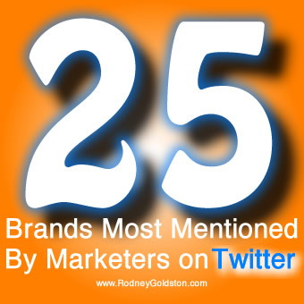 To 25 Brands Mentioned By Marketers on Twitter