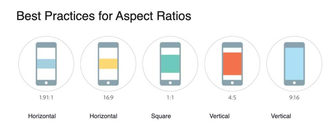 best aspect ratios facebook