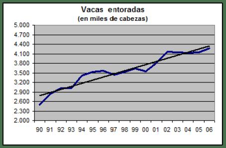 2006-8 El rodeo de Don Jaime 2