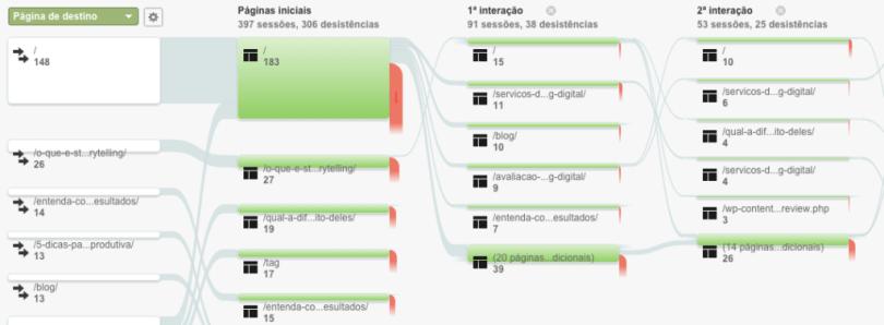google-analytics-comportamento-do-usuario-rodrigo-maciel-consultor-marketing-digital