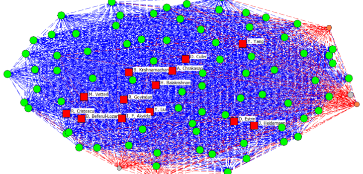 Sociograma dos autores. Copyright para Fernando de Assis Rodrigues.