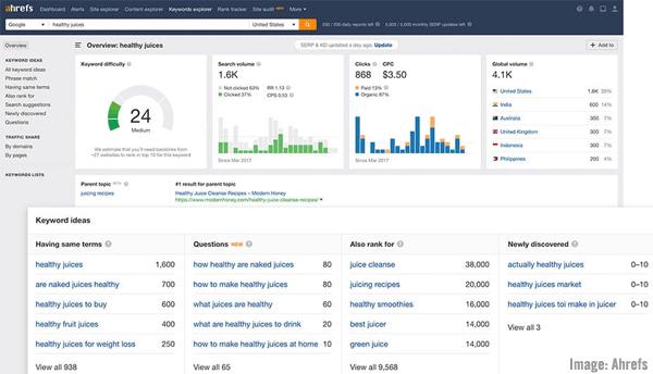 Ahrefs screenshot image of dashboard.
