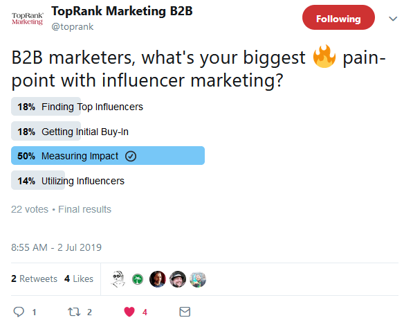 TopRank Marketing Twitter influencer marketing poll