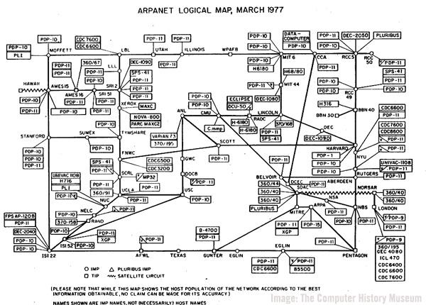 1977 ARPANET Map
