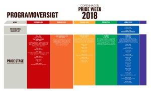 Copenhagen-pride_program-2018 - Pride Stage Highlight