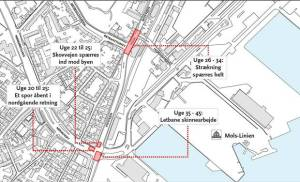 Trafikforholdene frem til November 2016