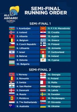 ESC semifinale rækkefølge 2018