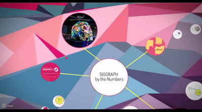 Siggraph 2016 by numbers