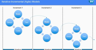 Iterative Incremental Agile Models - Software Testing