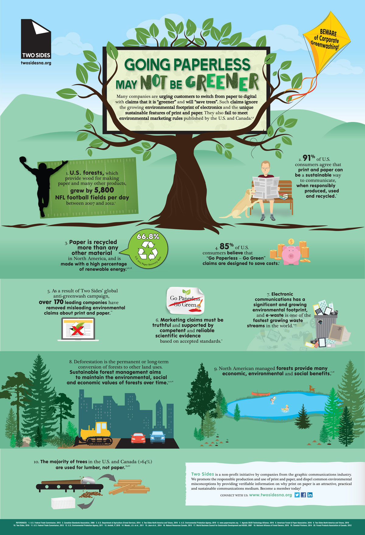 The Go Green Myth Rogers Printing And Promotional