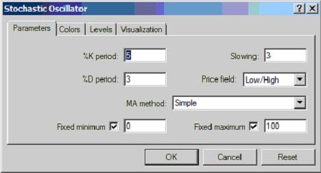opció határértékelések Bináris opciók sikerszintjei