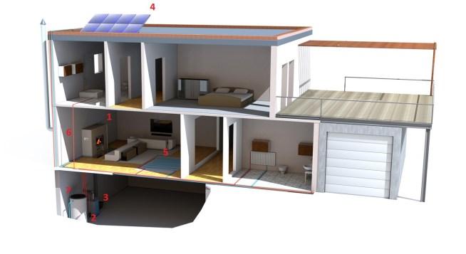 Funktionsweise eines Ökologisches Hauses