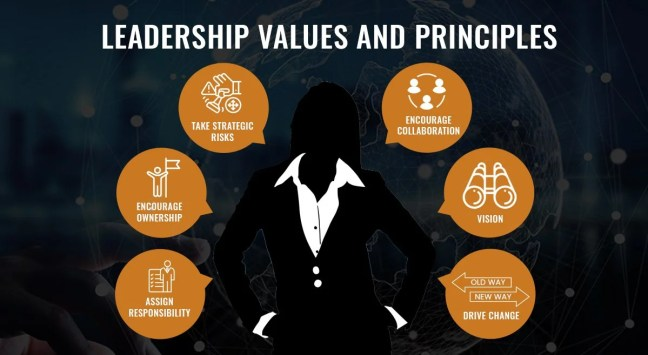 core leadership values and principles