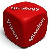 Strategie, visie, missie