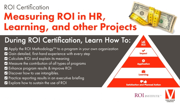 ROI Certification – Manama, Bahrain Hosted by Vigilance Consulting