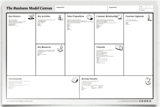 Business Plan Template 10