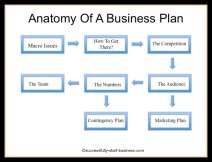 Business Plan Template 3