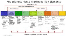Business Plan Template 6