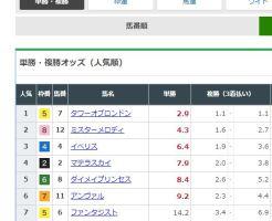 第33回 産経賞セントウルステークス