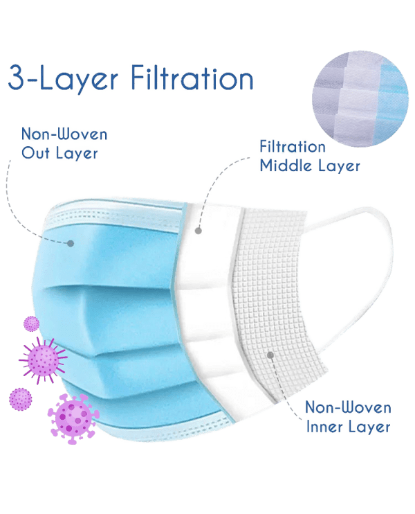 3-Layer Filtration