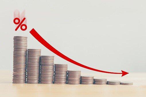 Klarna Monthly financing