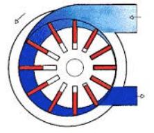 compressore-volumetrico-7
