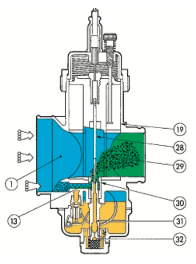 pillole-tecniche-carburatore-3