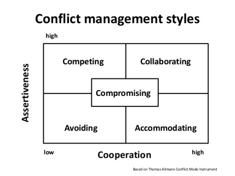cross-cultural-conflict-management-4-638