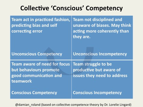 Collective Competency