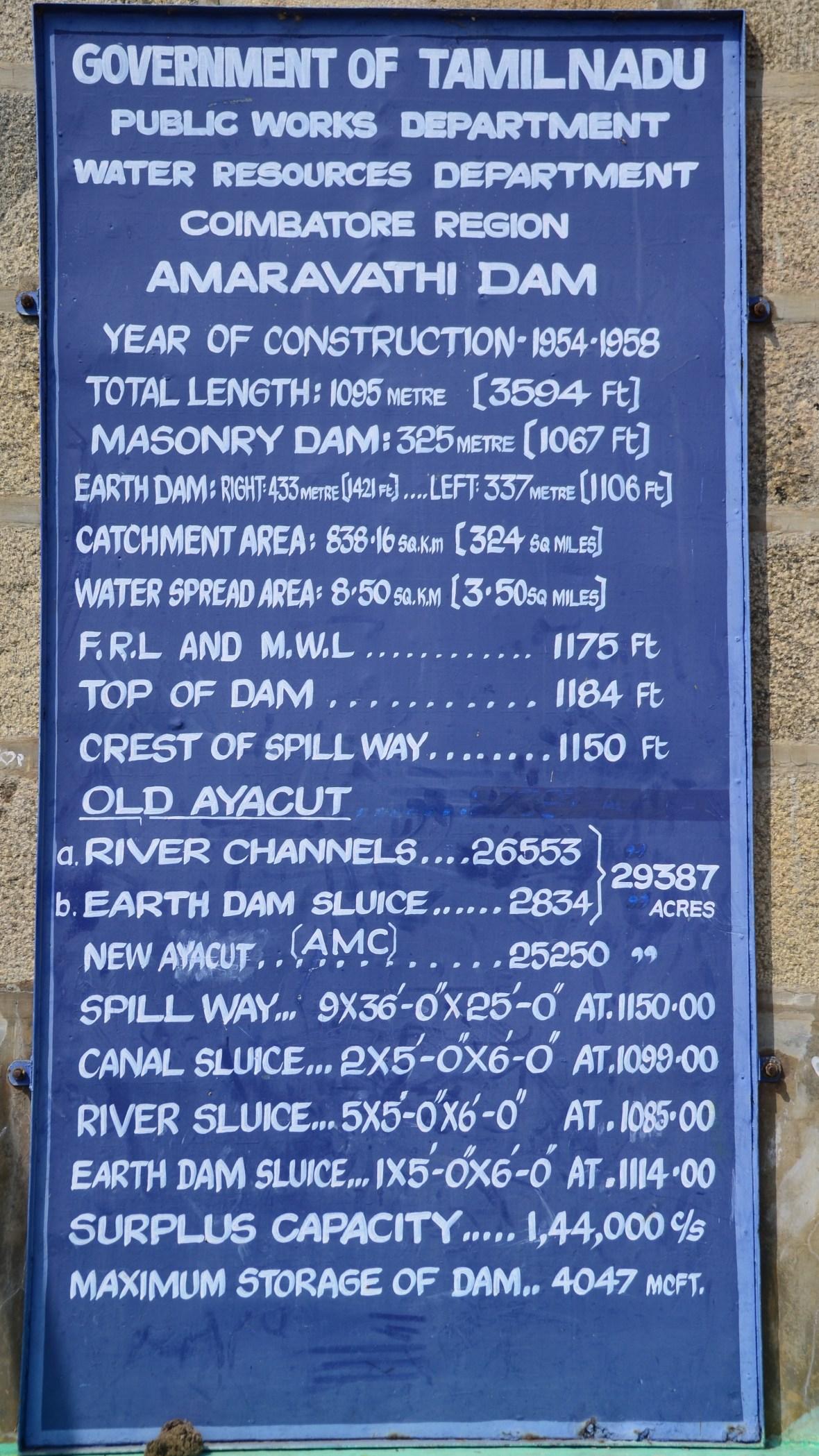 Amravathi Dam Statistics