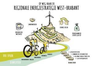 bPRAKTIJK West-Brabant Energiestrategie Denkspoor_Doespoor kopie 2