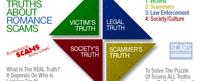 The Four Truths Of Romance Scams