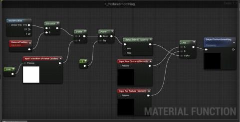 TextureSmoothingMaterial