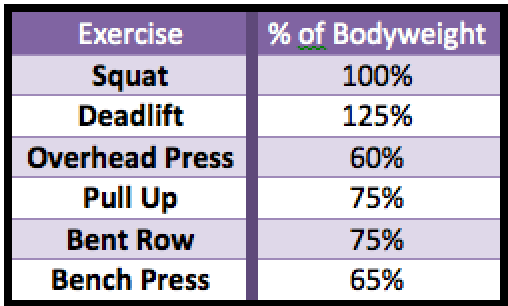 Century Sets: 100 Reps for Rapid Fat Loss and Massive Muscle Growth