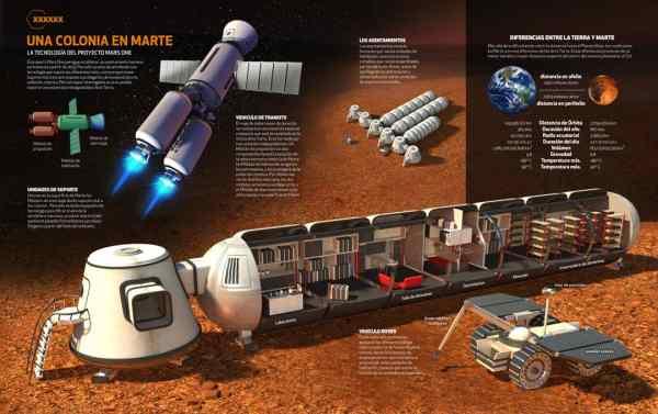 Mars One Technology, Quo Magazine August 2014. | Román ...