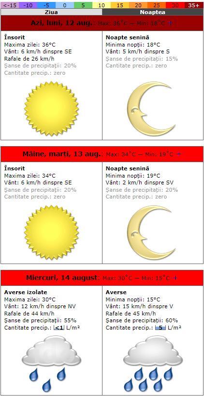 Caniculă și nopți tropicale, în România. Cum va fi vremea la Cluj, Brașov, București, Timișoara, Iași, Sibiu 1