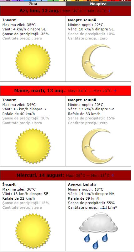 Caniculă și nopți tropicale, în România. Cum va fi vremea la Cluj, Brașov, București, Timișoara, Iași, Sibiu 4