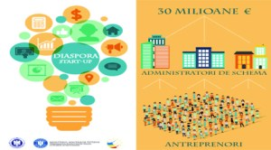 Diaspora Start-Up