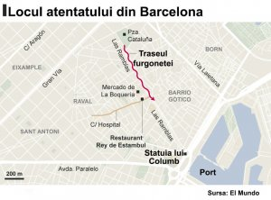 Locul atentatului din Barcelona