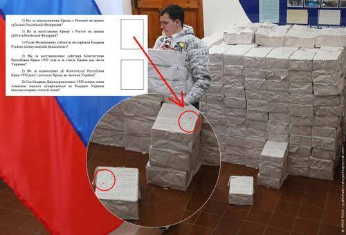 Crimea-Referendum-Ballots-Marked