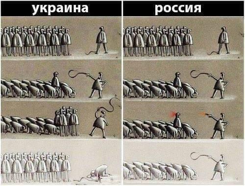 Ukraine-Compare-Russia