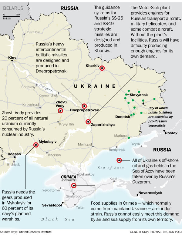 Ukraine-WhatRussiaNeeds