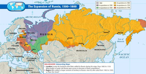 expansion of Russia