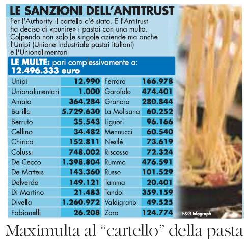 Quotidiano della Calabria: 27 Febbraio 2009