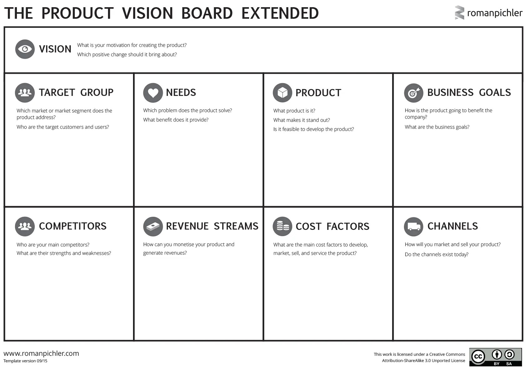 The Agile Vision Board Vision And Product Strategy