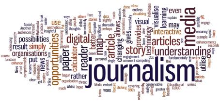 jenis tulisan jurnalistik