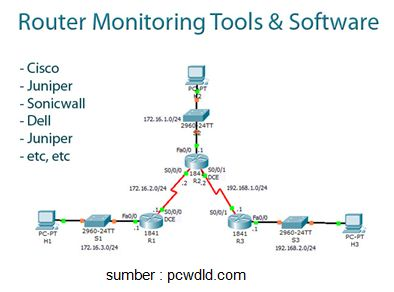 router-software
